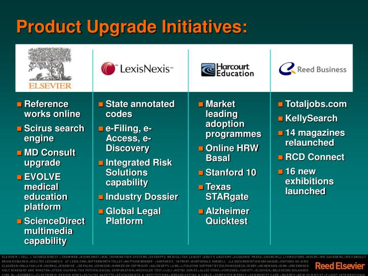 Product Upgrade Initiatives: