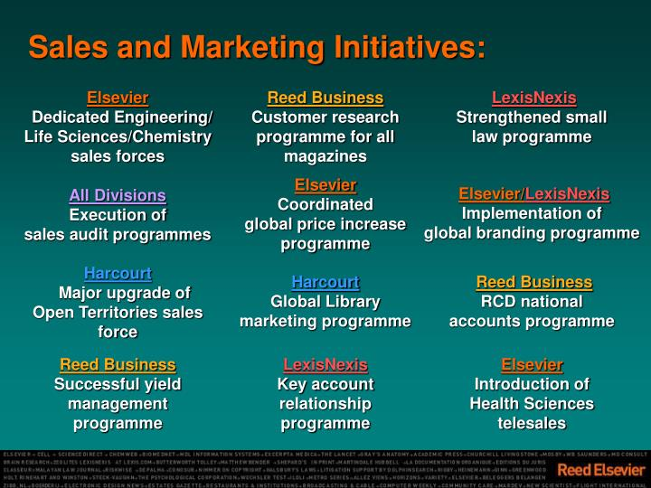 Sales and Marketing Initiatives: