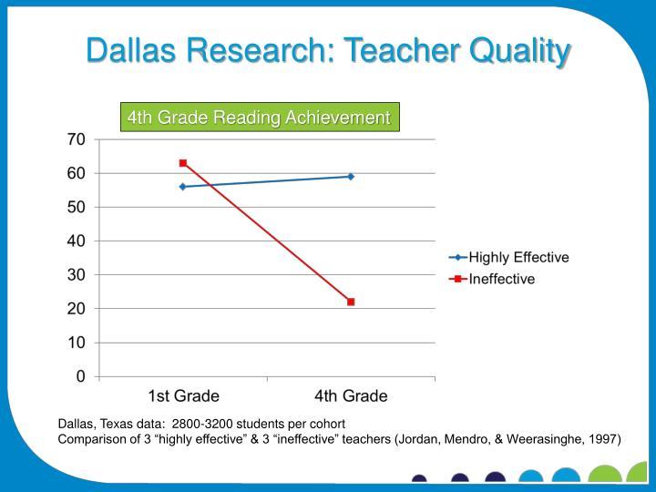Dallas Research: Teacher Quality