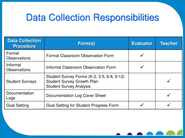 Data Collection Responsibilities