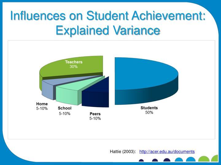 Influences on Student Achievement: