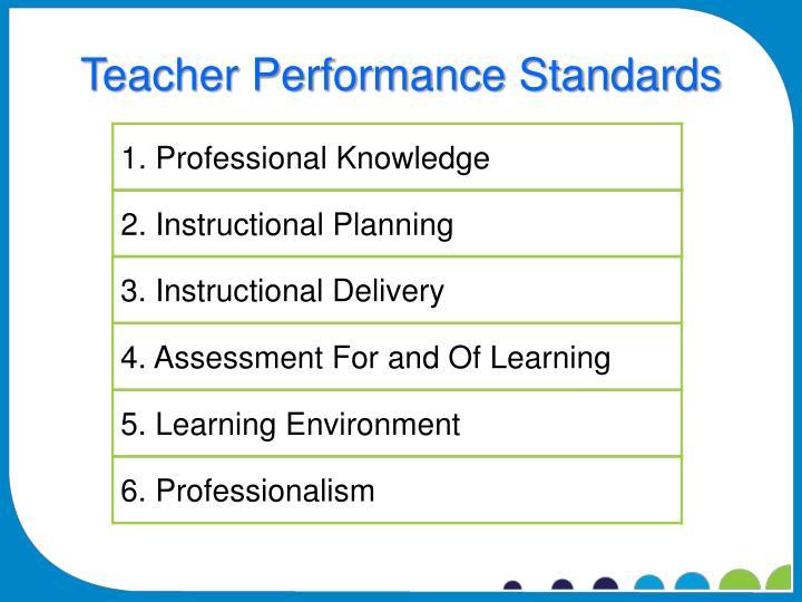 Teacher Performance Standards