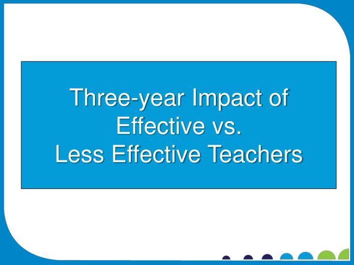 Three-year Impact of