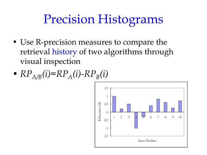 Precision Histograms
