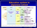 education system in japanese school