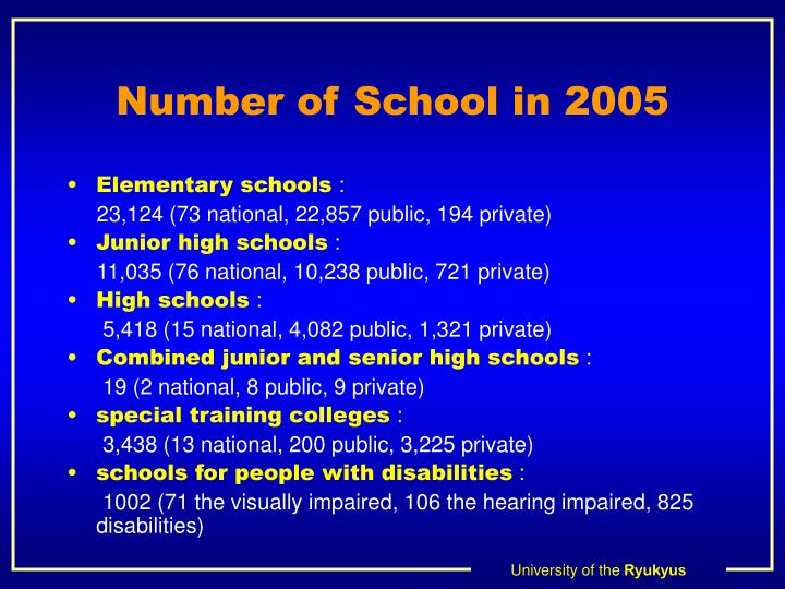 Number of school in 2005