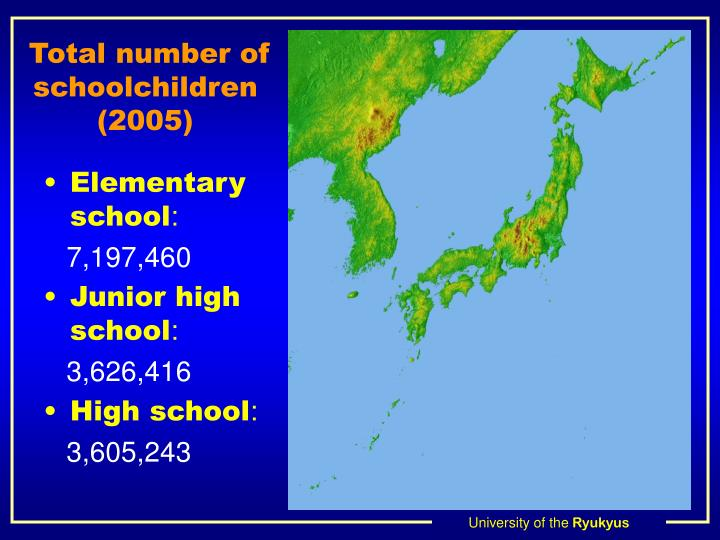 Total number of schoolchildren (2005)