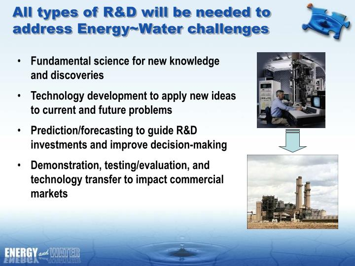 All types of R&D will be needed to address Energy~Water challenges