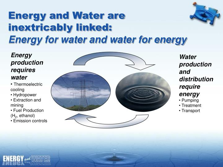 Energy and Water are inextricably linked:
