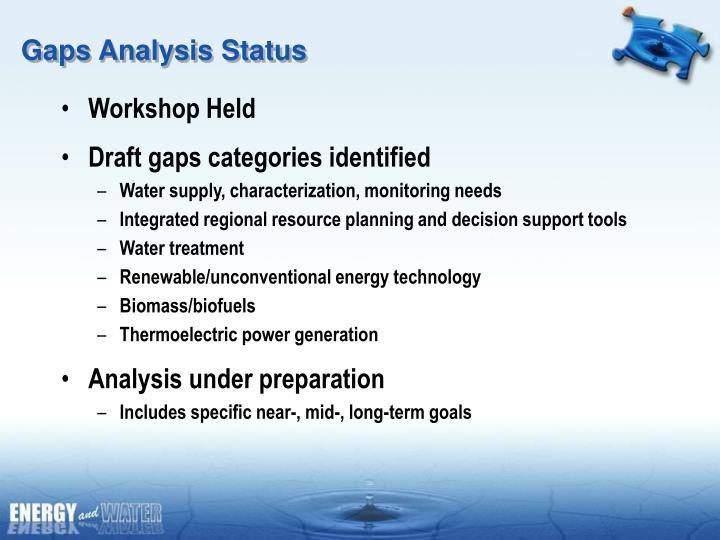 Gaps Analysis Status