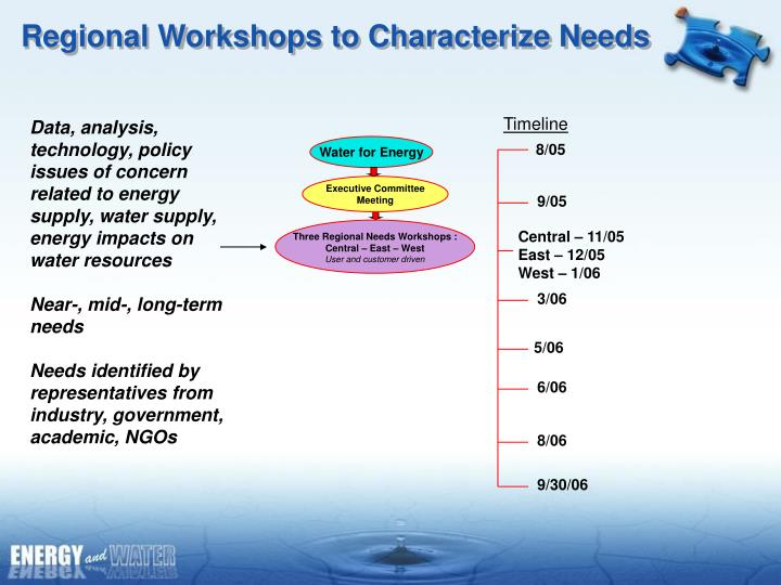 Regional Workshops to Characterize Needs