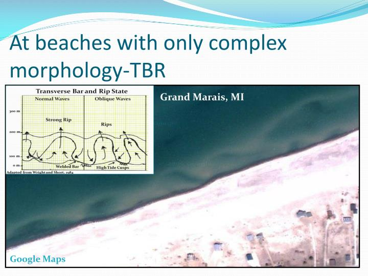 At beaches with only complex morphology-TBR