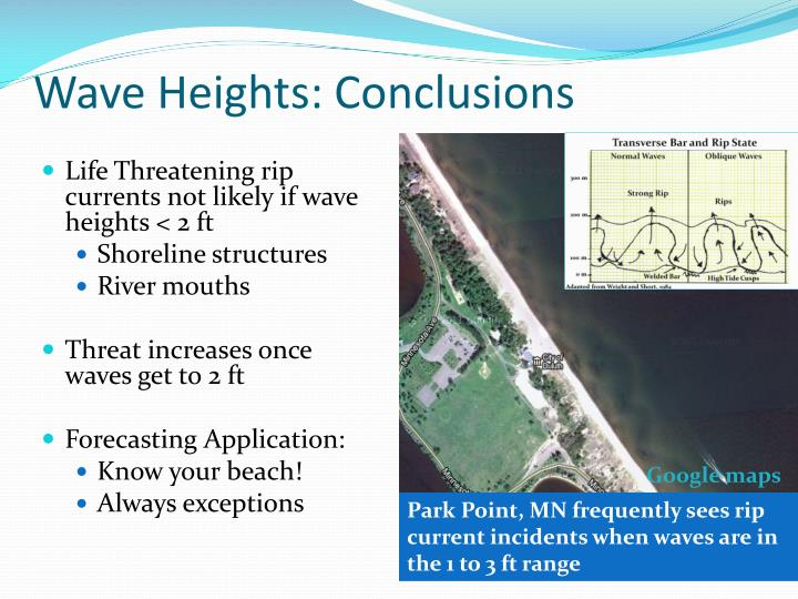Wave Heights: Conclusions