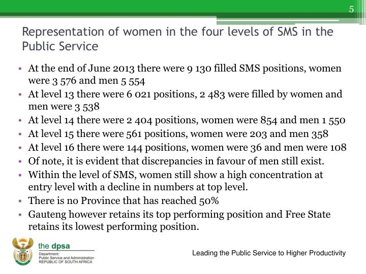 Representation of women in the four levels of SMS in the Public Service