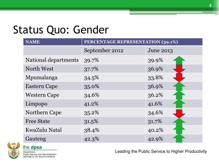 Status Quo: Gender