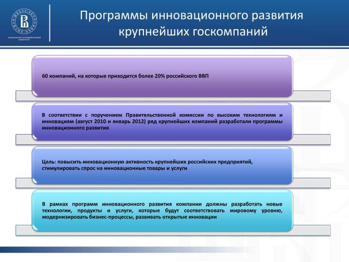 Программы инновационного развития
