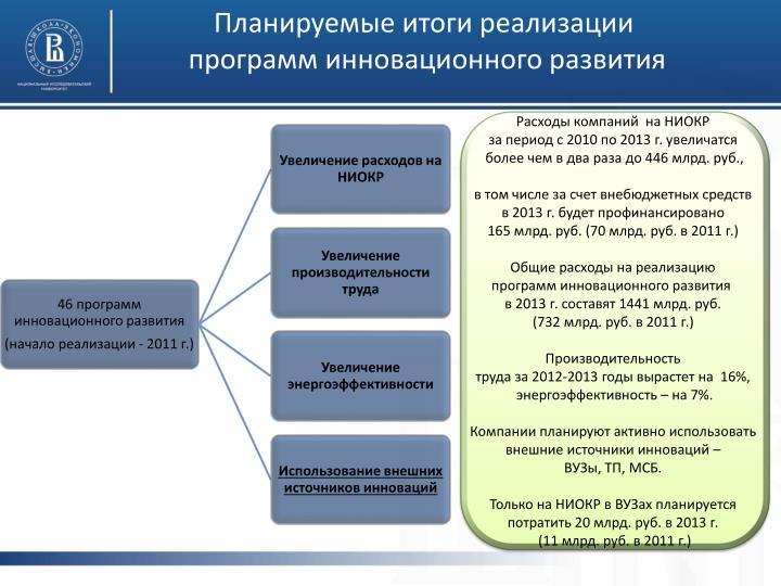 Планируемые итоги реализации