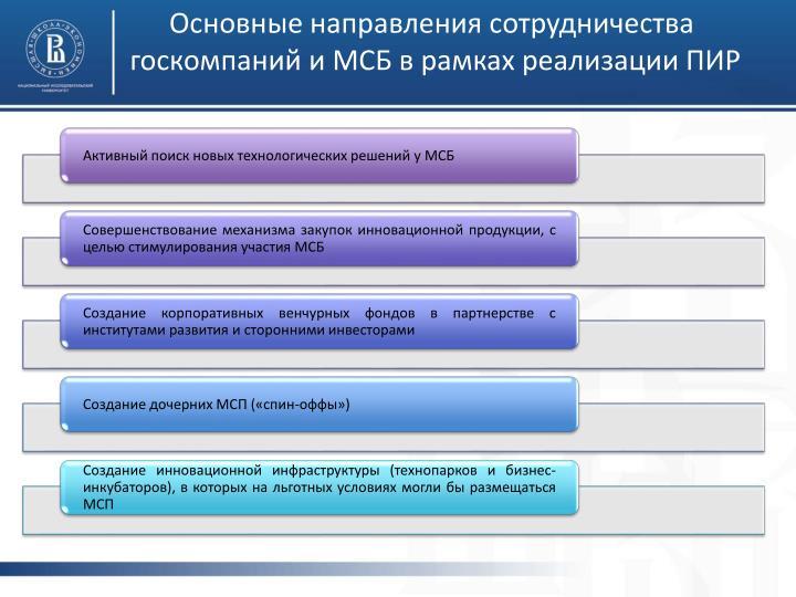 Основные направления сотрудничества