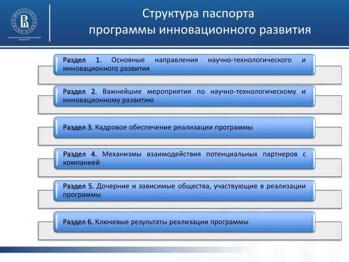 Структура паспорта