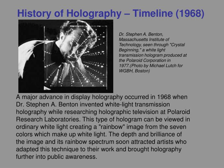 History of Holography – Timeline (1968)