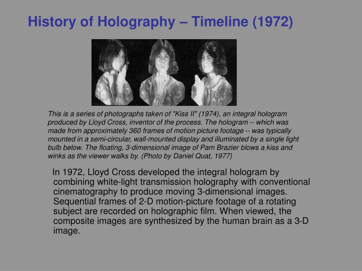 History of Holography – Timeline (1972)