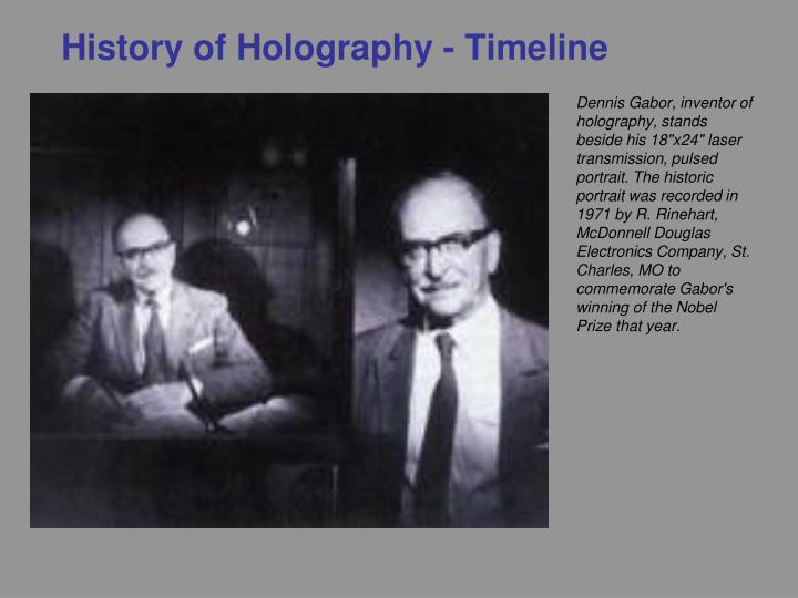 History of Holography - Timeline