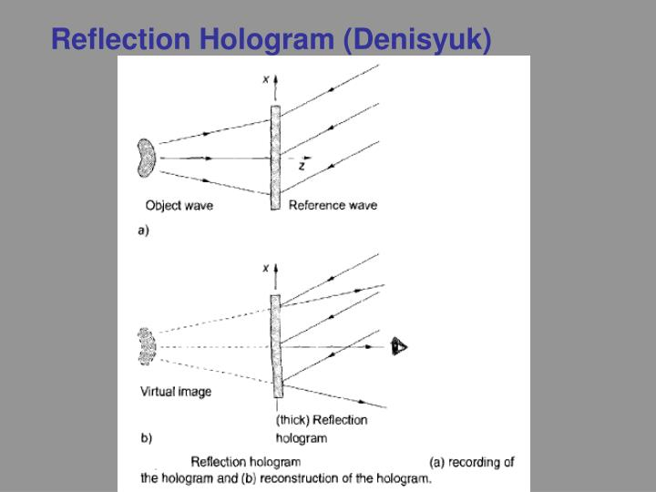 Reflection Hologram (Denisyuk)