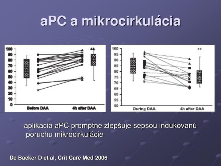 aPC a mikrocirkulácia