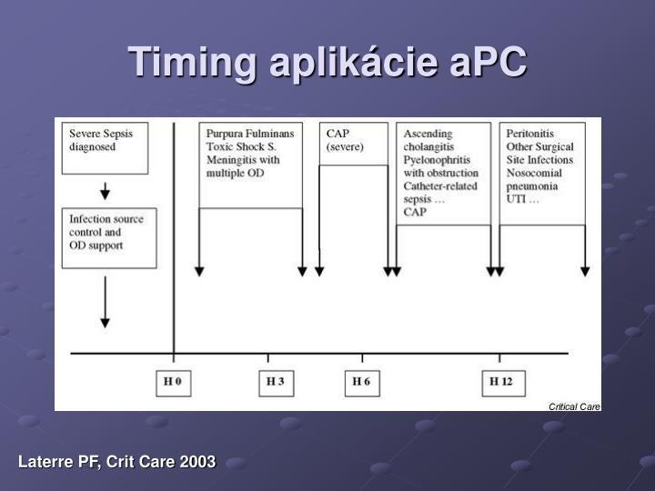 Timing aplikácie aPC
