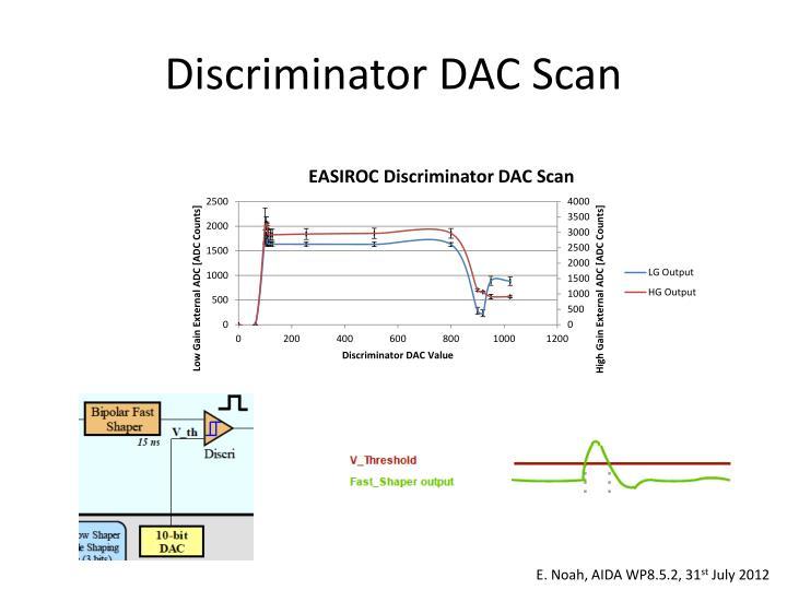 Discriminator DAC Scan
