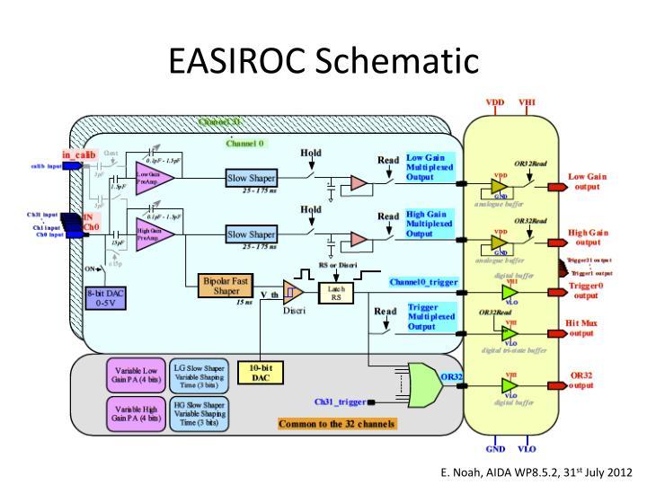 EASIROC Schematic