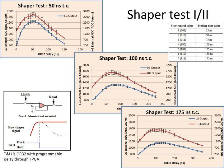 Shaper test I/II