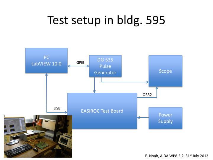 Test setup in bldg. 595