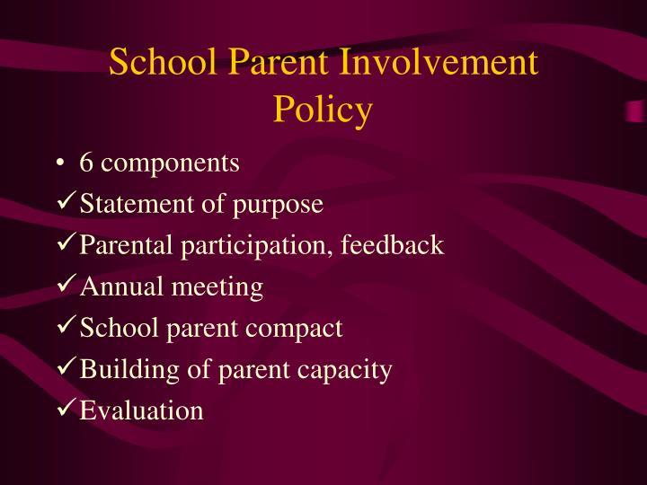 School Parent Involvement Policy