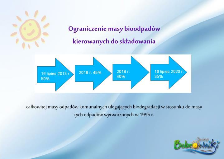 Ograniczenie masy bioodpadów