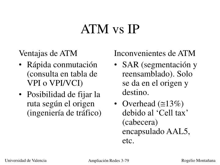 Ventajas de ATM