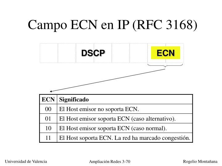 Campo ECN en IP (RFC 3168)