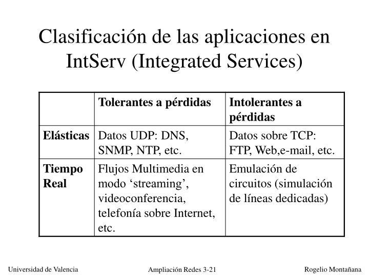 Clasificación de las aplicaciones en IntServ (Integrated Services)
