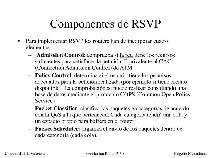 Componentes de RSVP
