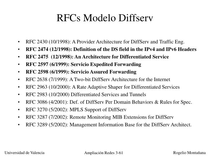 RFCs Modelo Diffserv