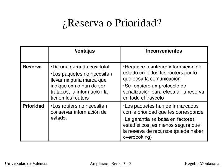 ¿Reserva o Prioridad?