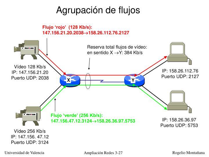 Agrupación de flujos