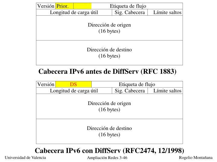 Cabecera IPv6 antes de DiffServ (RFC 1883)