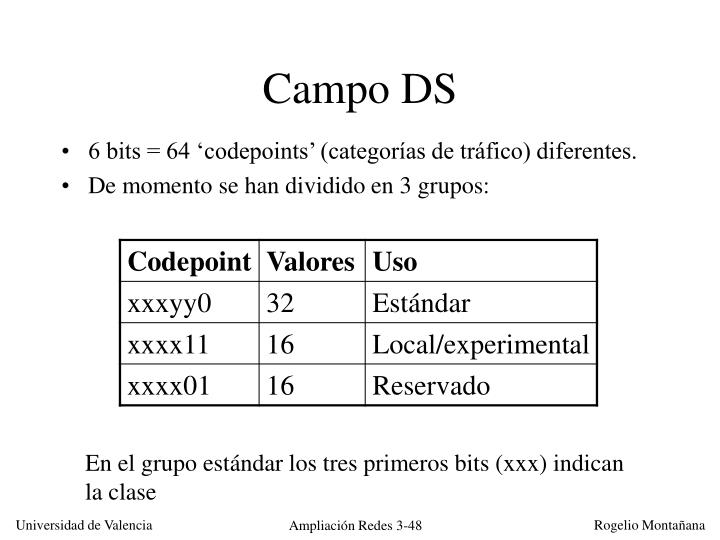 Campo DS