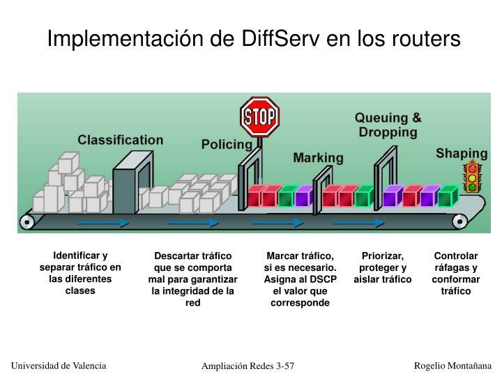 Implementación de DiffServ en los routers