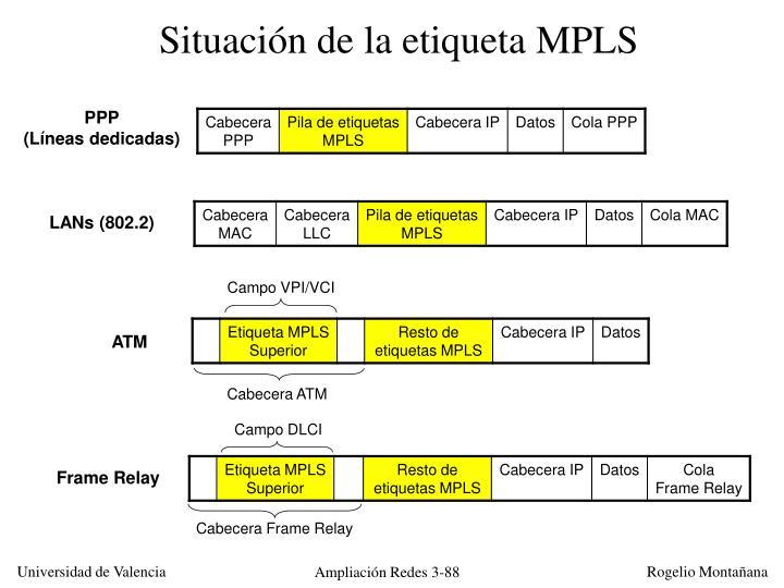 Situación de la etiqueta MPLS
