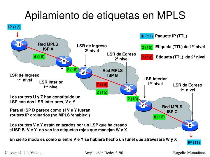 Apilamiento de etiquetas en MPLS