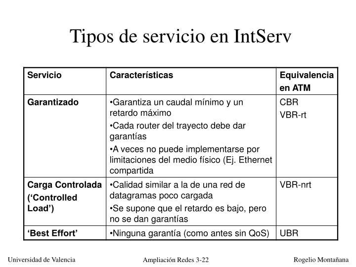 Tipos de servicio en IntServ