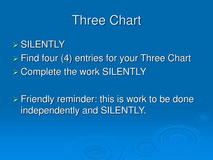Three Chart