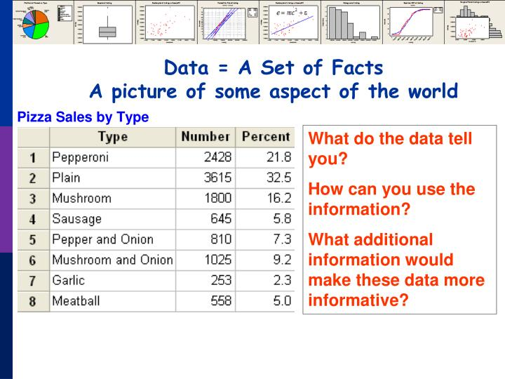 Data = A Set of Facts